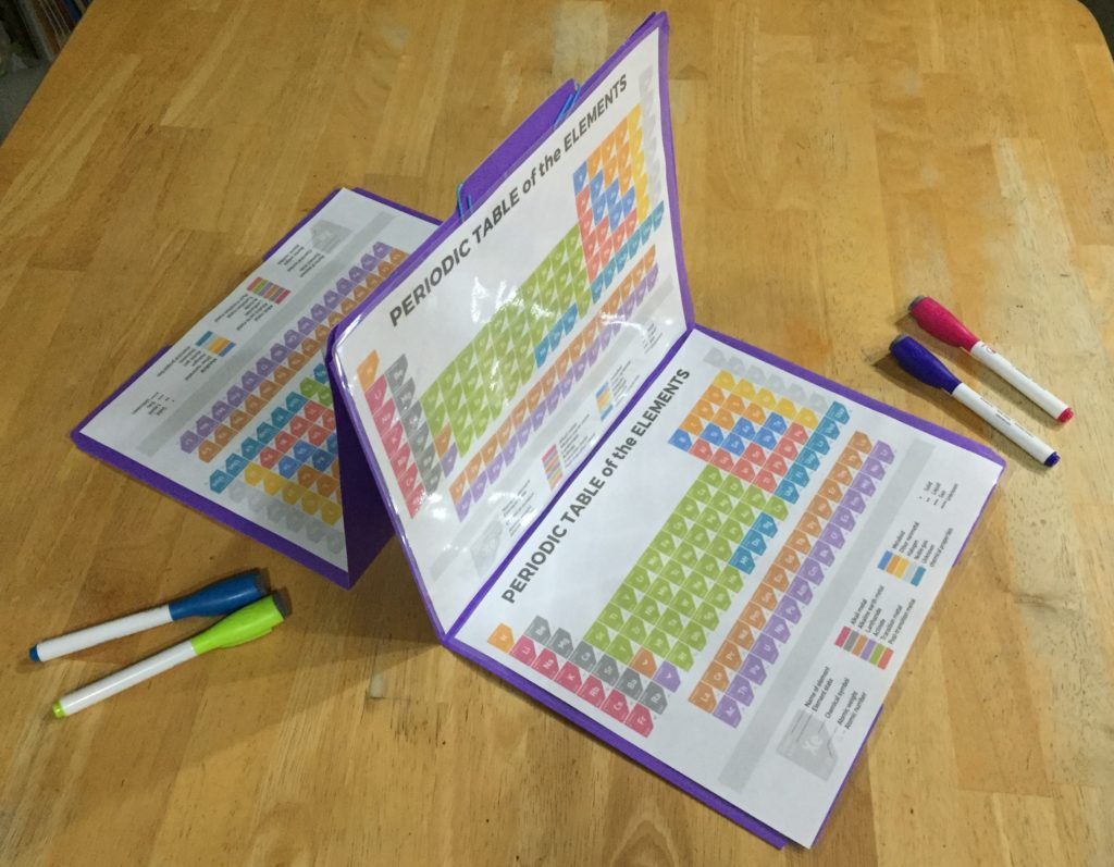 chemistry elements periodic table homeschooling