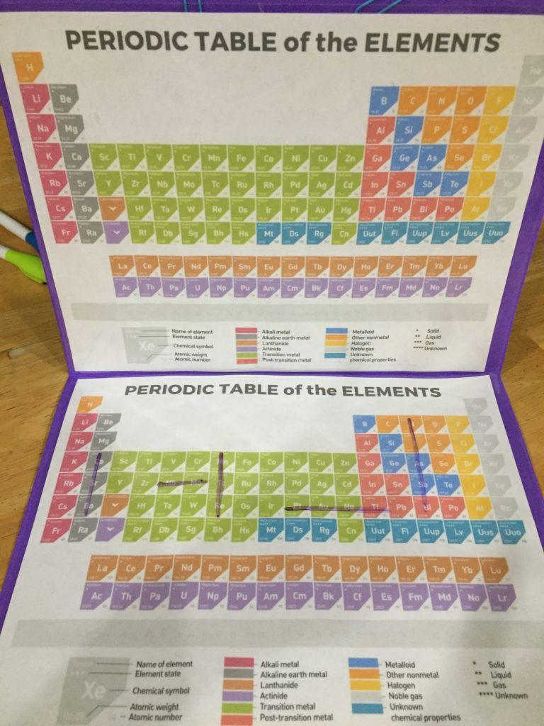 Educational Game Periodic Table Battleship A Reason For Homeschool